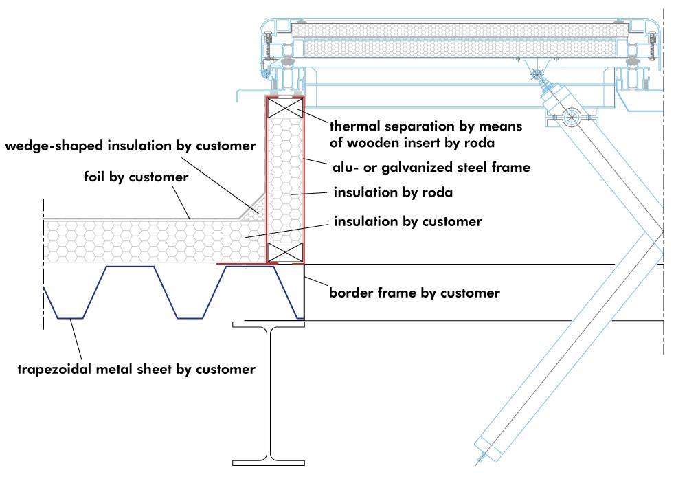 EUROSOCKEL Thermo, cu termoizolație