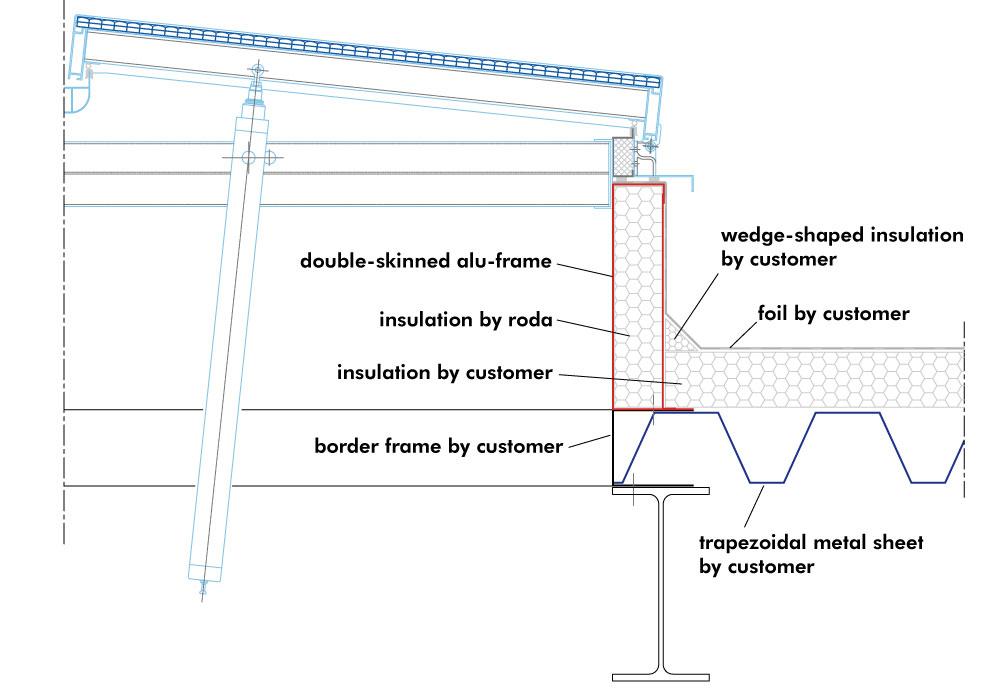 EUROSOCKEL simplu, cu termoizolație realizată în șantier