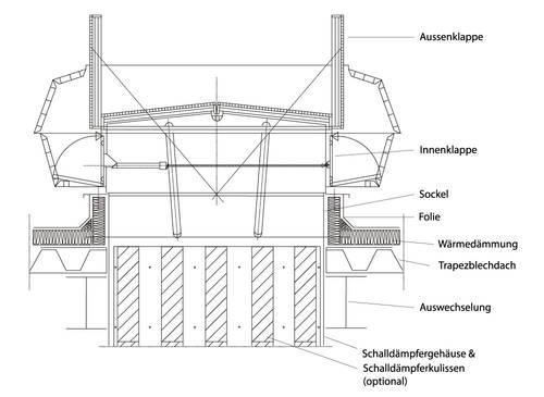 Construcție trapă de fum RODA - model MegaPhoenix