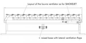 Construcție trapă de fum RODA - model Multijet